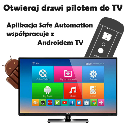 Android tv, wideodomofon